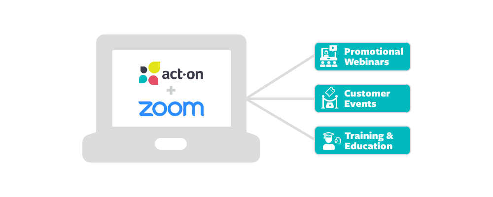 Zoom Webinar Integration